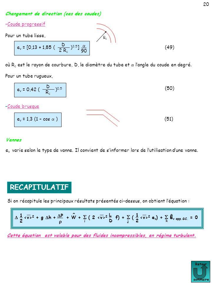 20 Retour sommaire Changement de direction (cas des coudes) -Coude progressif Pour un tube lisse, où R c est le rayon de courbure, D, le diamètre du t