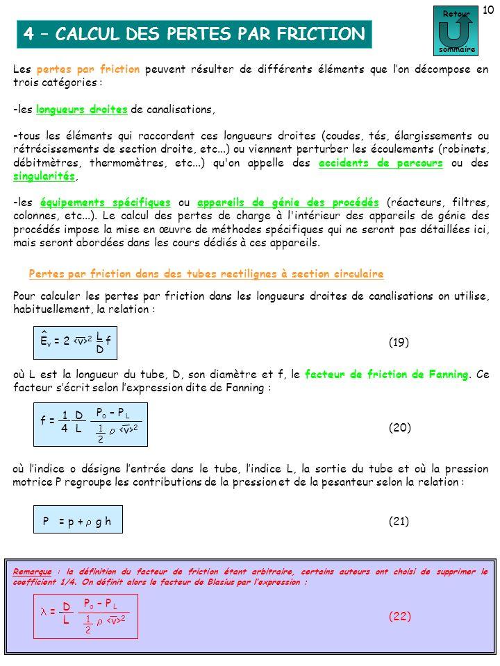 10 4 – CALCUL DES PERTES PAR FRICTION Pertes par friction dans des tubes rectilignes à section circulaire E v = 2 2 f LDLD ^ (19) f = 1 4 D L P o – P