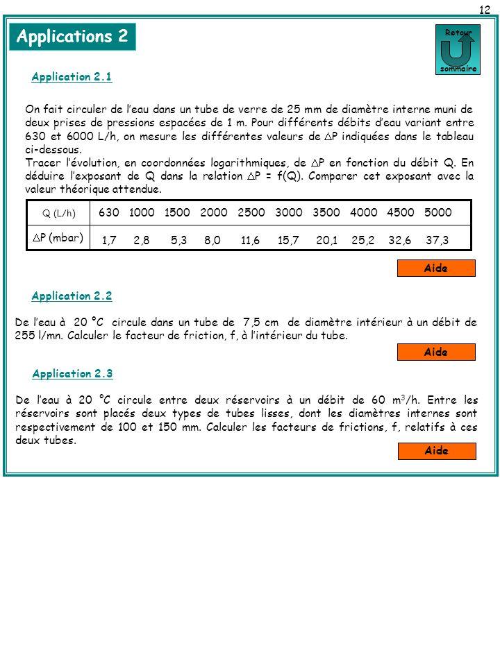 Remarque : Si on calcule le nombre de Reynolds pour les différents débits, on trouve quils sont supérieurs à 10000 (de 14250 à 84750), sauf celui correspondant au débit de 630 L/h (Re = 9000).