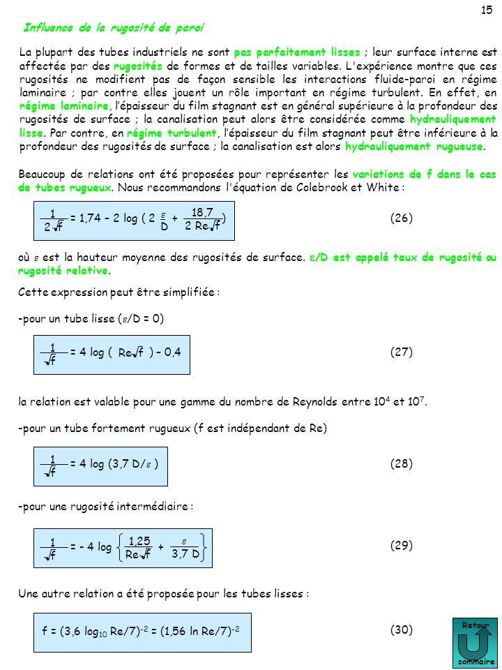 15 Retour sommaire -pour un tube lisse ( /D = 0) la relation est valable pour une gamme du nombre de Reynolds entre 10 4 et 10 7. (27) 1 f = 4 log ( )