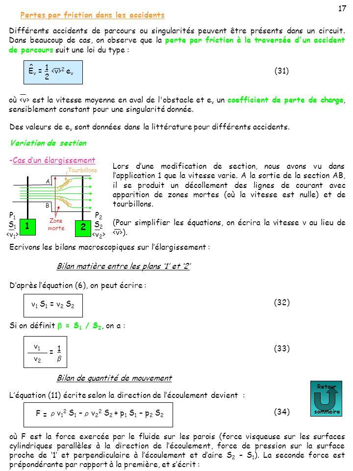 18 Retour sommaire (35) F = - p 1 (S 2 – S 1 ) En intégrant léquation (35) dans léquation (34), il vient : - p 1 (S 2 – S 1 ) = v 1 2 S 1 – v 2 2 S 2 + p 1 S 1 – p 2 S 2 (36) Soit, comme v 1 = v 2 / : Cette équation est définie en prenant comme référence la vitesse v 2, en aval de lélargissement.
