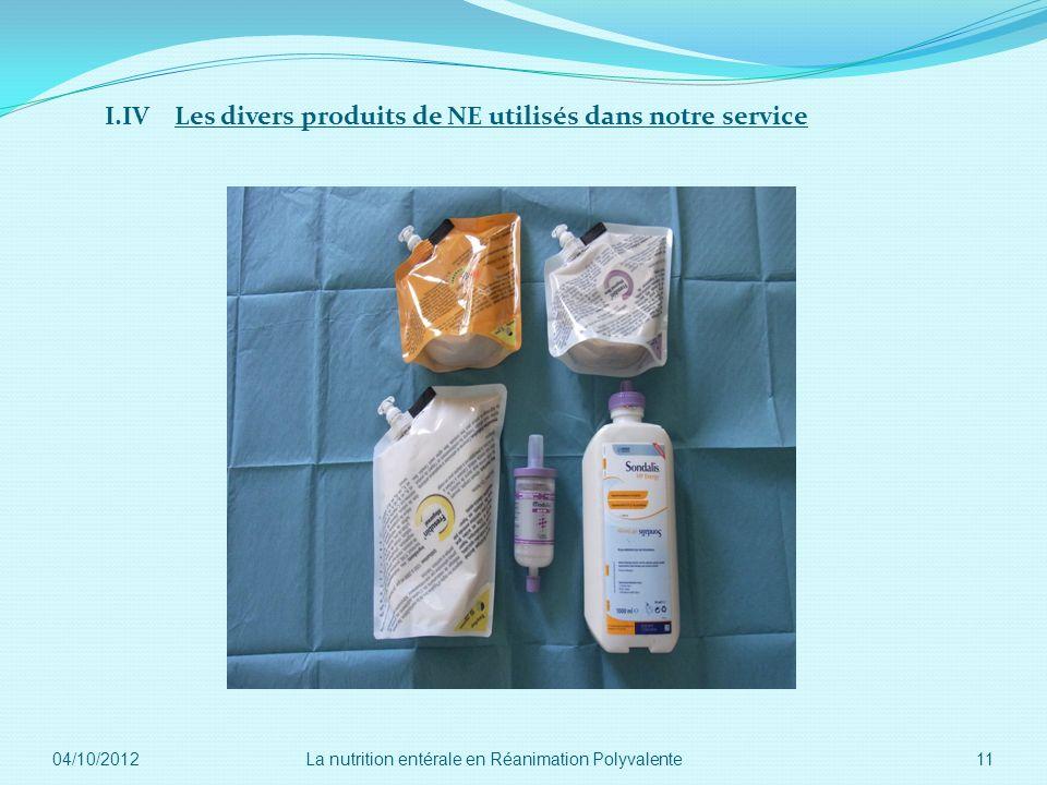 I.IV Les divers produits de NE utilisés dans notre service 04/10/2012 11La nutrition entérale en Réanimation Polyvalente