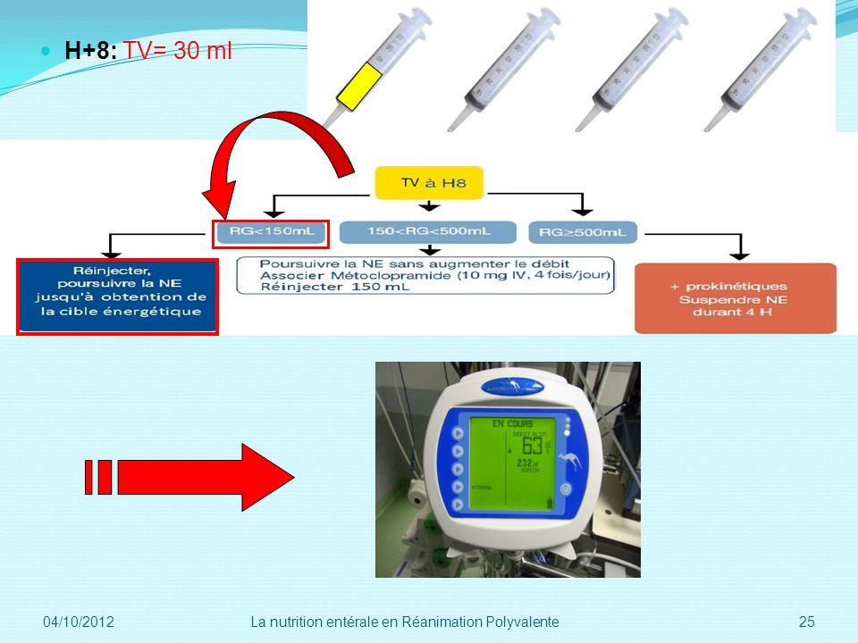 H+8: TV= 30 ml 04/10/2012 25La nutrition entérale en Réanimation Polyvalente