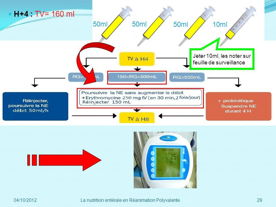 H+4 : TV= 160 ml 50ml 10ml Jeter 10ml, les noter sur feuille de surveillance 04/10/2012 29La nutrition entérale en Réanimation Polyvalente