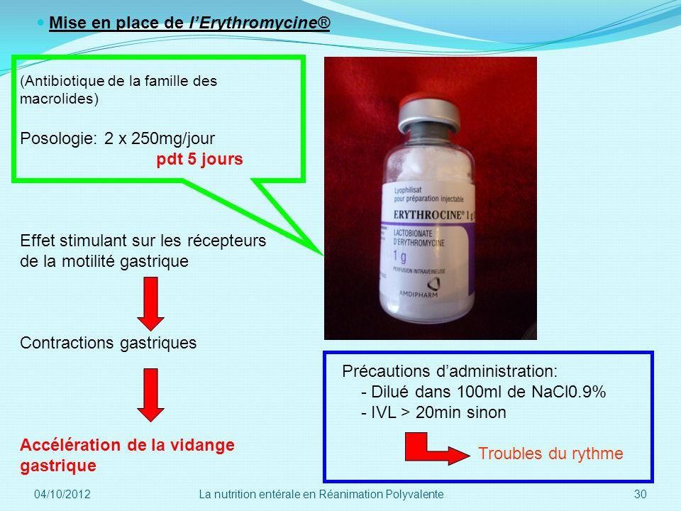 Mise en place de lErythromycine® (Antibiotique de la famille des macrolides) Posologie: 2 x 250mg/jour pdt 5 jours Effet stimulant sur les récepteurs
