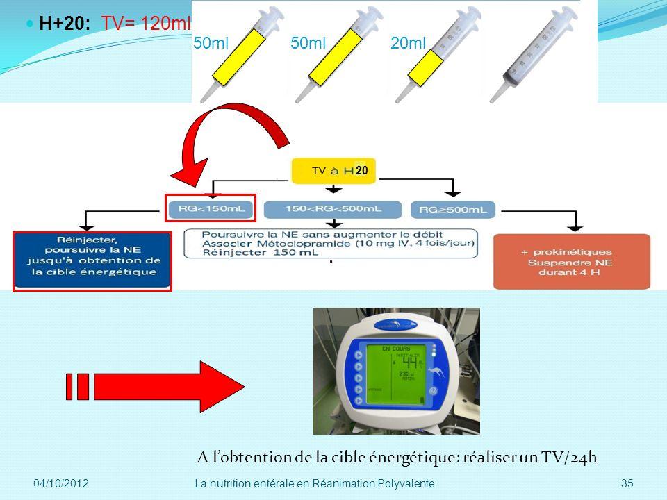 H+20: TV= 120ml 6 6 A lobtention de la cible énergétique: réaliser un TV/24h 04/10/201235La nutrition entérale en Réanimation Polyvalente 20 50ml 20ml