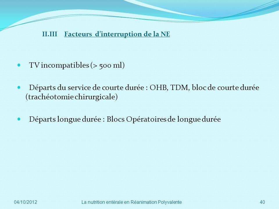 II.III Facteurs dinterruption de la NE TV incompatibles (> 500 ml) Départs du service de courte durée : OHB, TDM, bloc de courte durée (trachéotomie c
