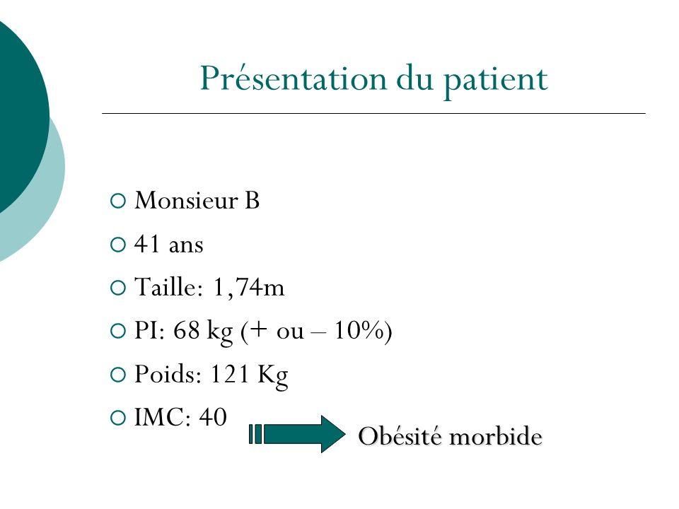 Présentation du patient Monsieur B 41 ans Taille: 1,74m PI: 68 kg (+ ou – 10%) Poids: 121 Kg IMC: 40 Obésité morbide