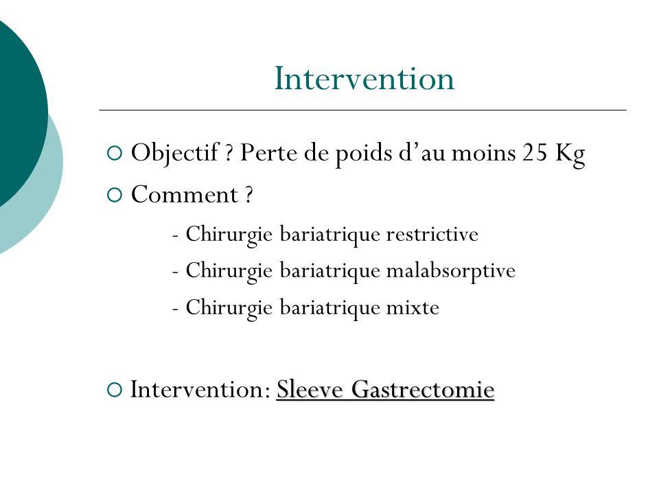 Intervention Objectif ? Perte de poids dau moins 25 Kg Comment ? - Chirurgie bariatrique restrictive - Chirurgie bariatrique malabsorptive - Chirurgie