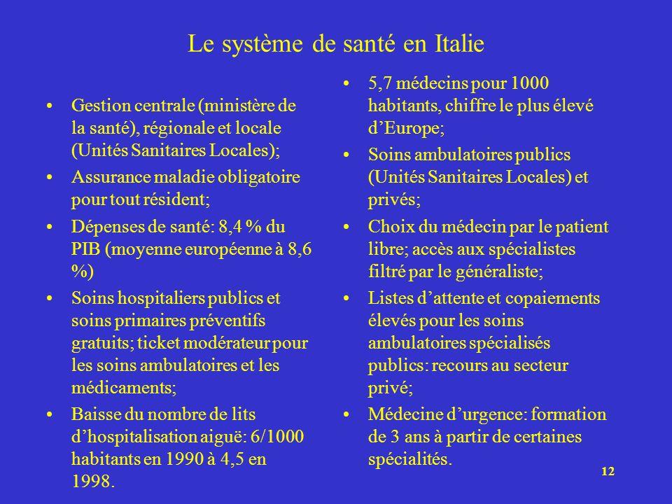 12 Le système de santé en Italie Gestion centrale (ministère de la santé), régionale et locale (Unités Sanitaires Locales); Assurance maladie obligato