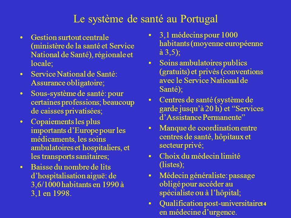 14 Le système de santé au Portugal Gestion surtout centrale (ministère de la santé et Service National de Santé), régionale et locale; Service Nationa