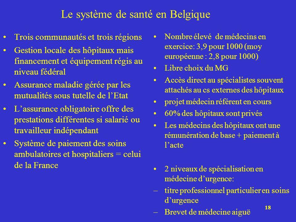18 Le système de santé en Belgique Trois communautés et trois régions Gestion locale des hôpitaux mais financement et équipement régis au niveau fédér