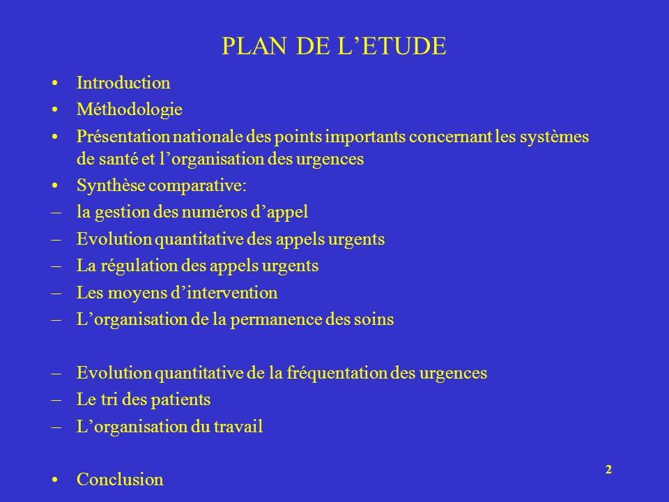 2 PLAN DE LETUDE Introduction Méthodologie Présentation nationale des points importants concernant les systèmes de santé et lorganisation des urgences