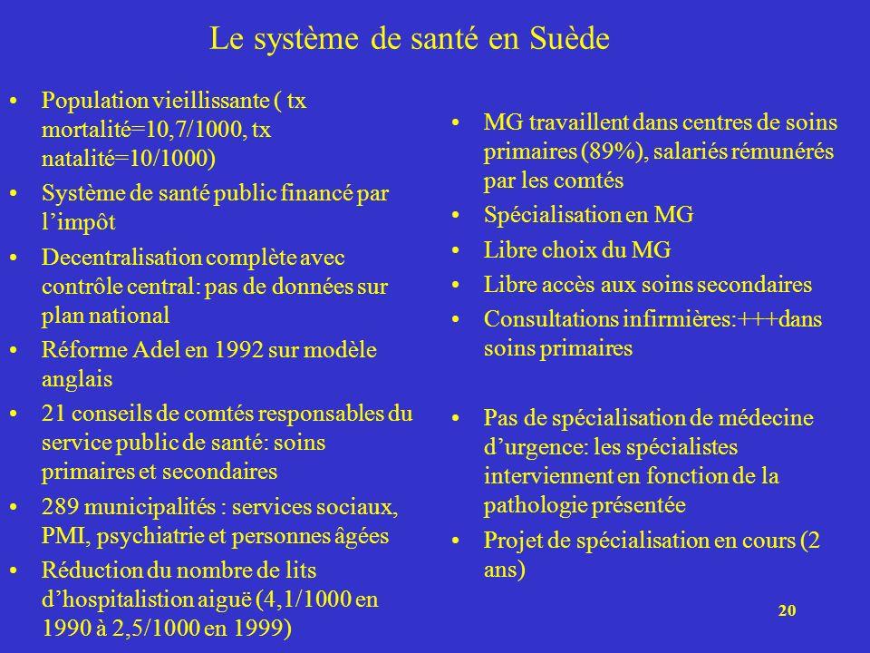 20 Le système de santé en Suède Population vieillissante ( tx mortalité=10,7/1000, tx natalité=10/1000) Système de santé public financé par limpôt Dec