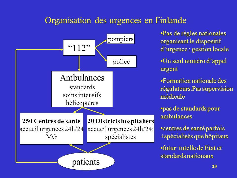 23 Organisation des urgences en Finlande 112 pompiers police Ambulances standards soins intensifs hélicoptères 250 Centres de santé accueil urgences 2