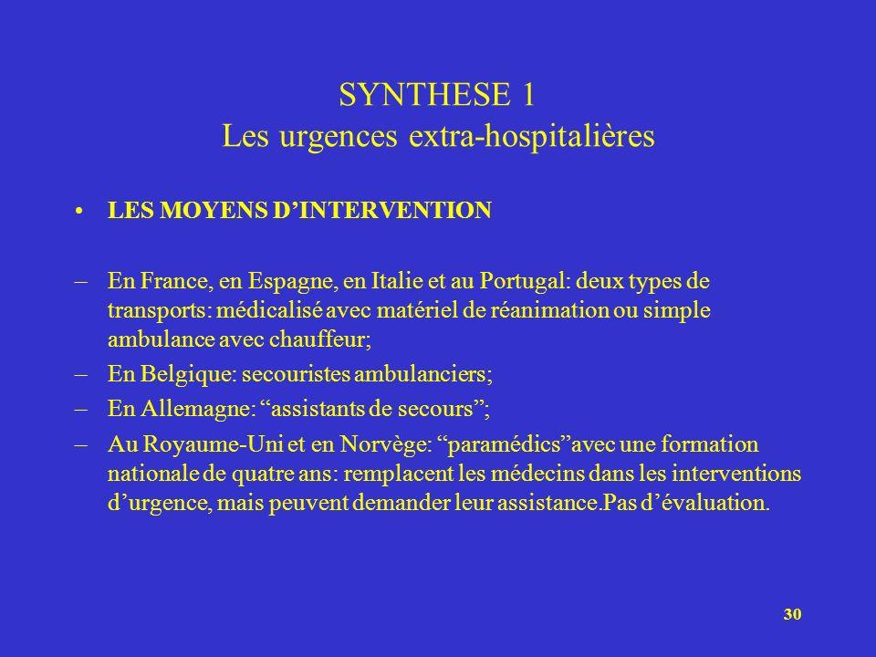 30 SYNTHESE 1 Les urgences extra-hospitalières LES MOYENS DINTERVENTION –En France, en Espagne, en Italie et au Portugal: deux types de transports: mé