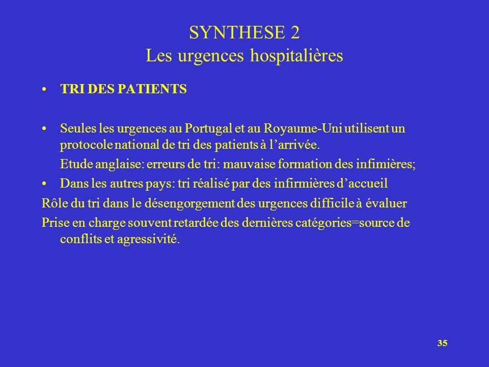 35 SYNTHESE 2 Les urgences hospitalières TRI DES PATIENTS Seules les urgences au Portugal et au Royaume-Uni utilisent un protocole national de tri des