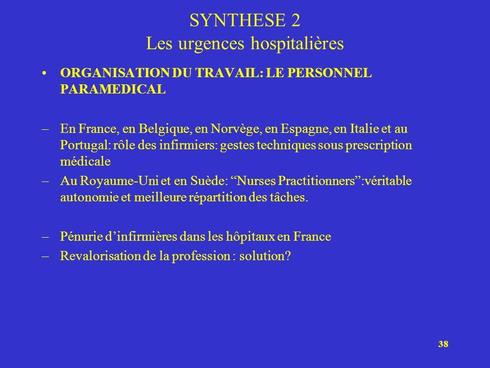38 SYNTHESE 2 Les urgences hospitalières ORGANISATION DU TRAVAIL: LE PERSONNEL PARAMEDICAL –En France, en Belgique, en Norvège, en Espagne, en Italie