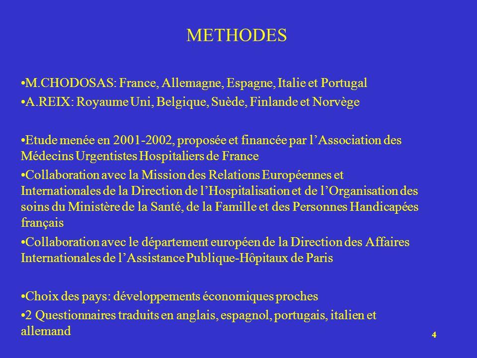 4 METHODES M.CHODOSAS: France, Allemagne, Espagne, Italie et Portugal A.REIX: Royaume Uni, Belgique, Suède, Finlande et Norvège Etude menée en 2001-20