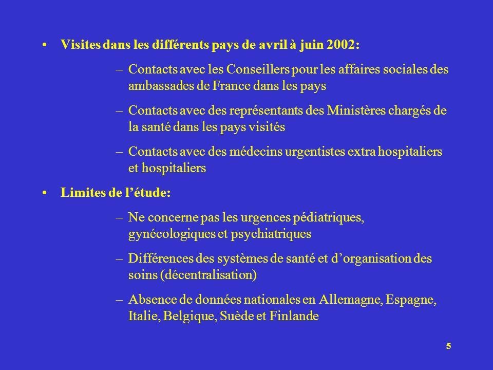 5 Visites dans les différents pays de avril à juin 2002: –Contacts avec les Conseillers pour les affaires sociales des ambassades de France dans les p