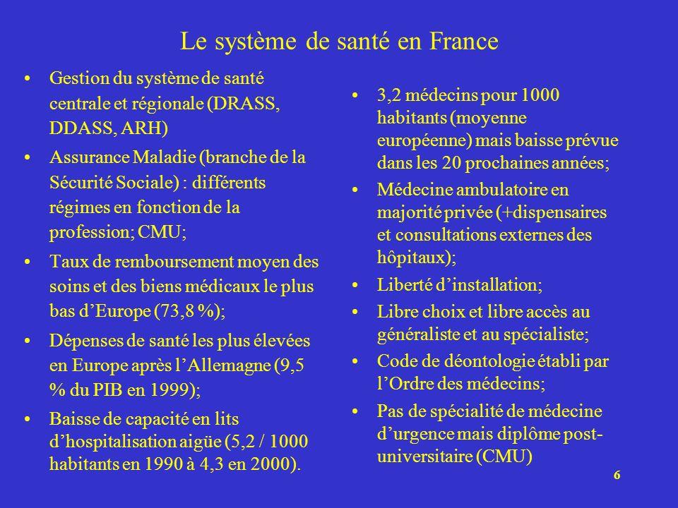 6 Le système de santé en France Gestion du système de santé centrale et régionale (DRASS, DDASS, ARH) Assurance Maladie (branche de la Sécurité Social