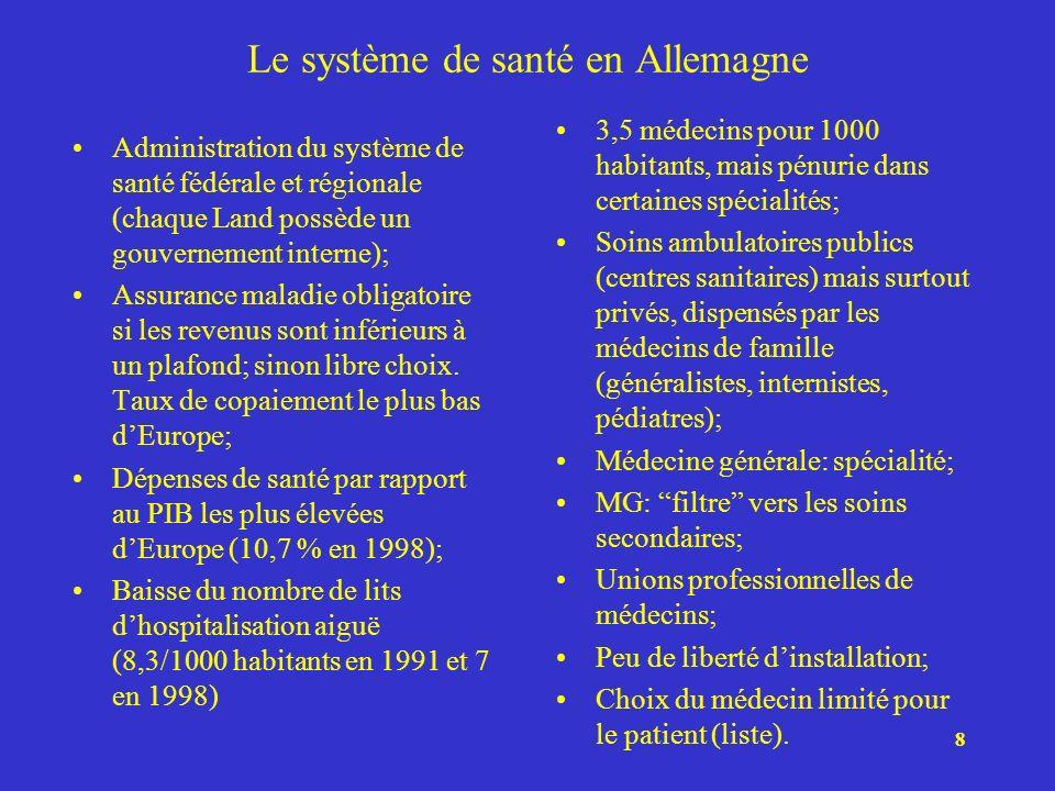 8 Le système de santé en Allemagne Administration du système de santé fédérale et régionale (chaque Land possède un gouvernement interne); Assurance m