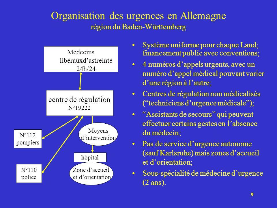 9 Organisation des urgences en Allemagne région du Baden-Württemberg Système uniforme pour chaque Land; financement public avec conventions; 4 numéros
