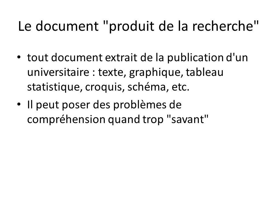 le document sélectionné dans l actualité par le pédagogue Ex: article de journal, document de communication voire de publicité.