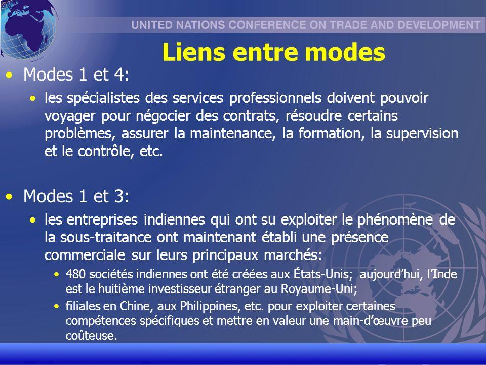 UNCTAD/CD-TFT 14 Liens entre modes Modes 1 et 4: les spécialistes des services professionnels doivent pouvoir voyager pour négocier des contrats, résoudre certains problèmes, assurer la maintenance, la formation, la supervision et le contrôle, etc.