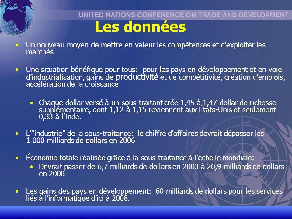 UNCTAD/CD-TFT 3 Les données La sous-traitance: Est-ce un enjeu Nord-Sud.