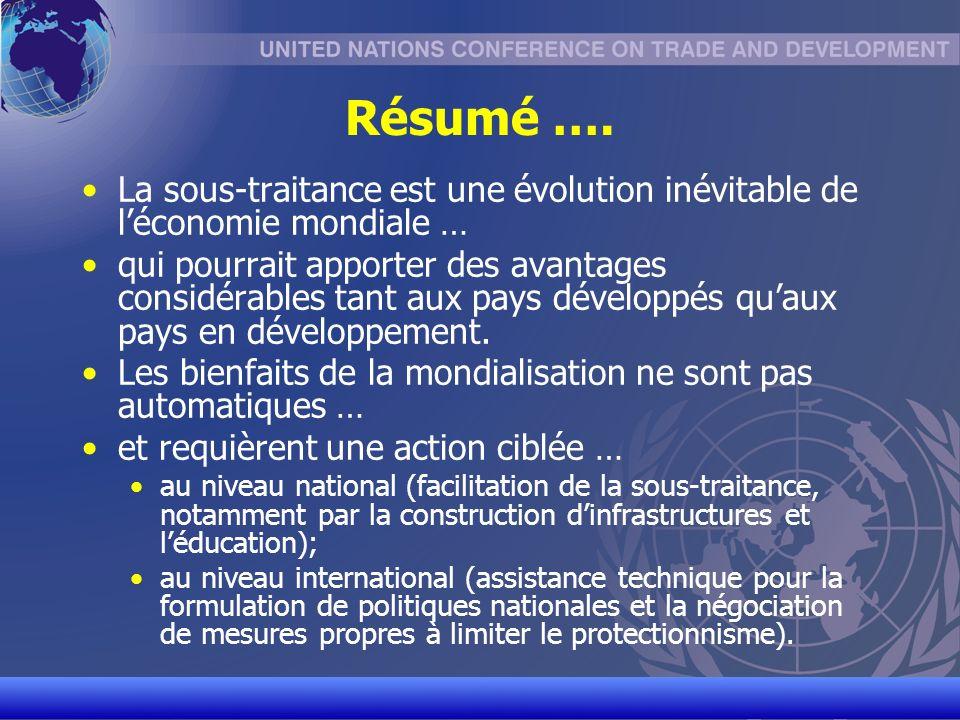 UNCTAD/CD-TFT 21 Résumé ….