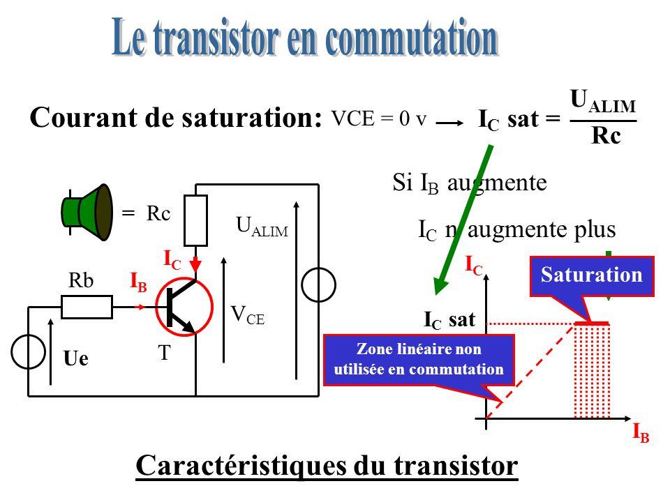 BASE COLLECTEUR ÉMETTEUR Caractéristiques du transistor Brochage :