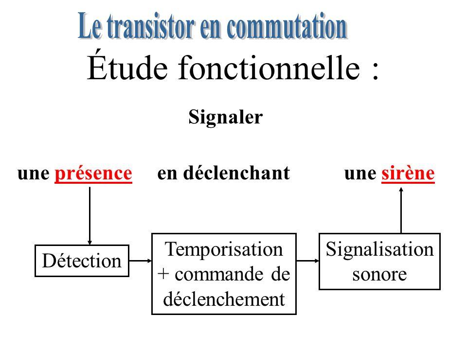 Caractéristiques du transistor Tension Collecteur-Emetteur: Rb T Ue Rc U ALIM ICIC IBIB V CE V CE = U ALIM – R C.I C IcIc U ALIM Si I C = 0, V CE = U ALIM Bloqué Saturé Zone linéaire non utilisé en commutation Si I C = I Csat, V CE = 0 v