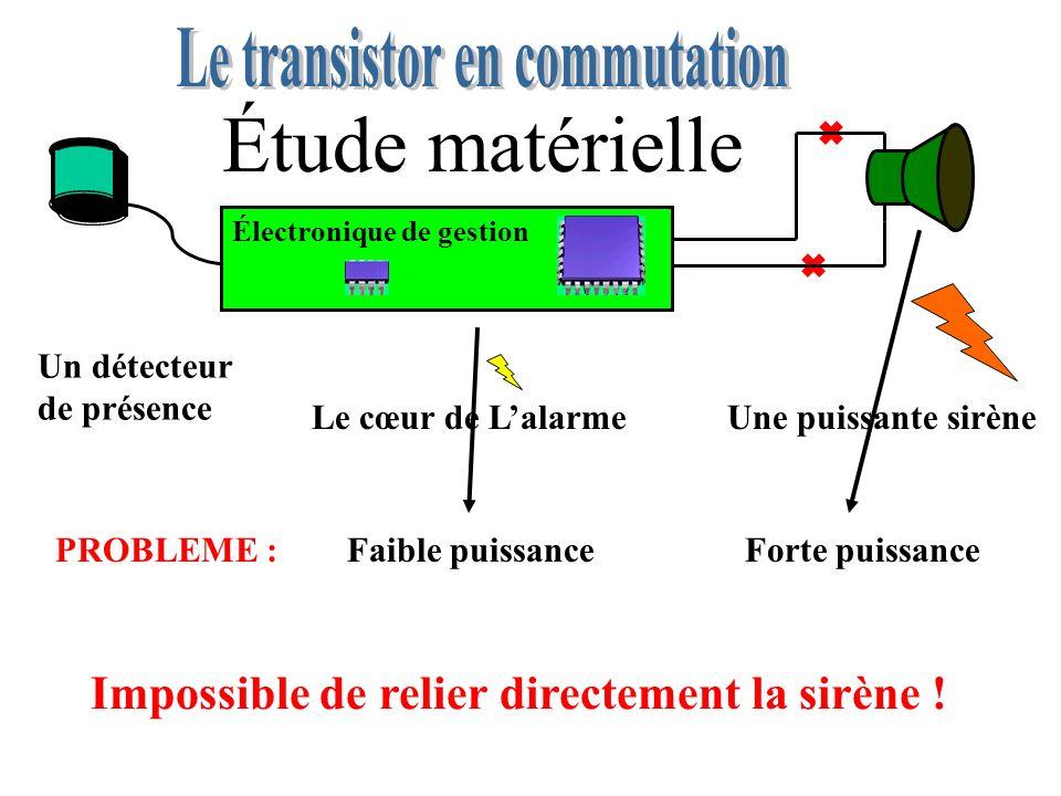 Électronique de gestion Un détecteur de présence Le cœur de LalarmeUne puissante sirène PROBLEME :Faible puissanceForte puissance Impossible de relier directement la sirène .