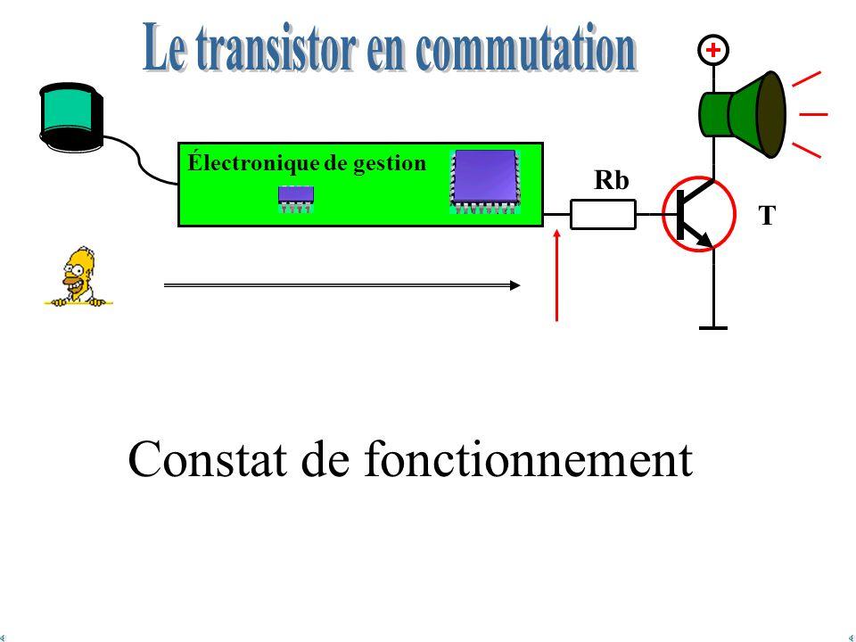 Électronique de gestion Solution : Utilisation dun transistor en commutation Rb T T : Transistor de commande de la sirène (ref : 2N3055) Rb : Résistance de limitation du courant de base Vs : Tension de sortie fournie par les circuits de gestion Vs