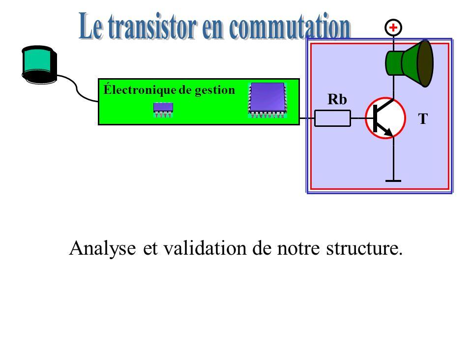 Faire varier I B Rb Ue Rc U ALIM ICIC IBIB V CE IcIc ICIC IBIB Zone linéaire non utilisée en commutation