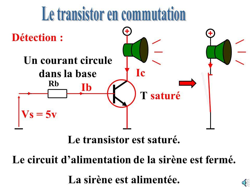 T Détection : Vs = 5v saturé Un courant circule dans la base Ib Ic Le transistor est saturé.