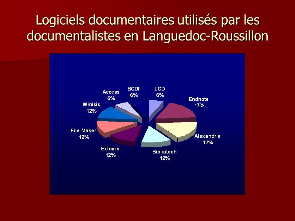 Logiciels documentaires utilisés par les documentalistes en Languedoc-Roussillon
