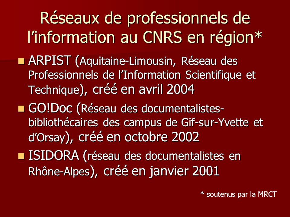 Réseaux de professionnels de linformation au CNRS en région* ARPIST ( Aquitaine-Limousin, Réseau des Professionnels de lInformation Scientifique et Technique ), créé en avril 2004 ARPIST ( Aquitaine-Limousin, Réseau des Professionnels de lInformation Scientifique et Technique ), créé en avril 2004 GO!Doc ( Réseau des documentalistes- bibliothécaires des campus de Gif-sur-Yvette et dOrsay ), créé en octobre 2002 GO!Doc ( Réseau des documentalistes- bibliothécaires des campus de Gif-sur-Yvette et dOrsay ), créé en octobre 2002 ISIDORA ( réseau des documentalistes en Rhône-Alpes ), créé en janvier 2001 ISIDORA ( réseau des documentalistes en Rhône-Alpes ), créé en janvier 2001 * soutenus par la MRCT