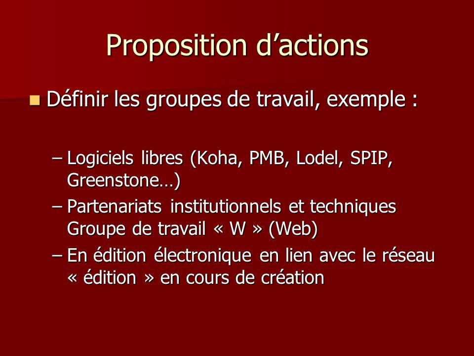 Proposition dactions Définir les groupes de travail, exemple : Définir les groupes de travail, exemple : –Logiciels libres (Koha, PMB, Lodel, SPIP, Greenstone…) –Partenariats institutionnels et techniques Groupe de travail « W » (Web) –En édition électronique en lien avec le réseau « édition » en cours de création