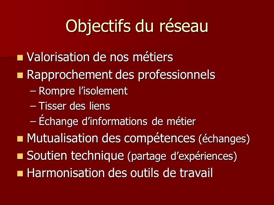 Objectifs du réseau Valorisation de nos métiers Valorisation de nos métiers Rapprochement des professionnels Rapprochement des professionnels –Rompre