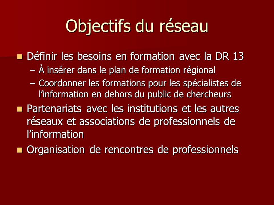 Objectifs du réseau Définir les besoins en formation avec la DR 13 Définir les besoins en formation avec la DR 13 –À insérer dans le plan de formation