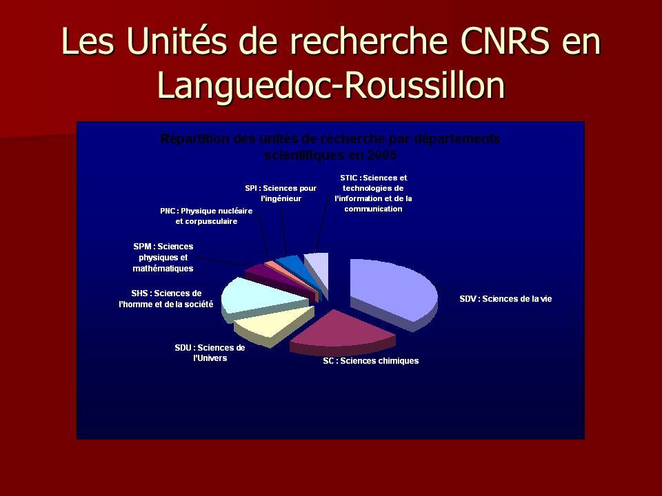 Les Unités de recherche CNRS en Languedoc-Roussillon