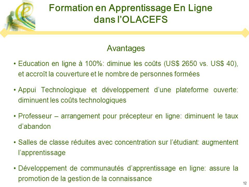 12 Avantages Education en ligne à 100%: diminue les coûts (US$ 2650 vs.