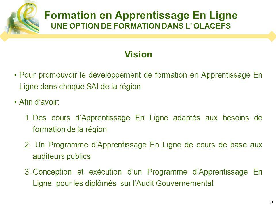 13 Vision Pour promouvoir le développement de formation en Apprentissage En Ligne dans chaque SAI de la région Afin davoir: 1.Des cours dApprentissage En Ligne adaptés aux besoins de formation de la région 2.
