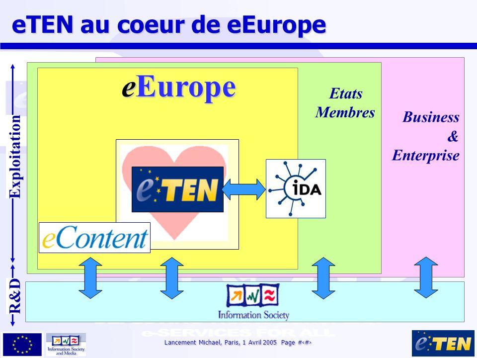 Lancement Michael, Paris, 1 Avril 2005 Page #8 eTEN phases de project eTEN phases de project R&D Phase.I Validation de Marché Trans- Européenne (locale) (régionale) (nationale) Phase.II Pilote Déploiement Initial Marché Phase.III Déploiement durable Phase.IV Services à tester Plan de déploiement et de commercialisation Plan de déploiement durable