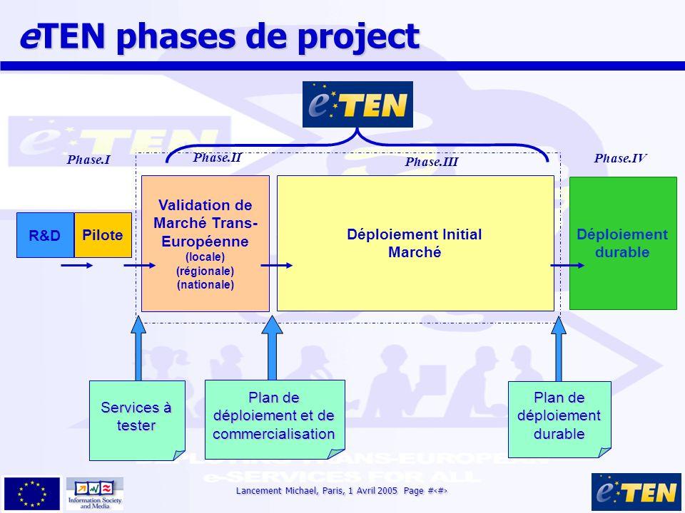 Lancement Michael, Paris, 1 Avril 2005 Page #9 eTEN: Quelques données eTEN: Quelques données Depuis 2000, eTEN a financé ~180 projetsDepuis 2000, eTEN a financé ~180 projets eGovernment 34% eGovernment 34% eHealth 23% eHealth 23% eLearning 18% eLearning 18% SME services 25% SME services 25% En 2005 ~82 projets en coursEn 2005 ~82 projets en cours En 2004 eTEN reçu 215 propositionsEn 2004 eTEN reçu 215 propositions Demande de financement (~190M)Demande de financement (~190M) –74 ont passé les seuils de sélection, 47 selectionnés pour financement (41.5M) –Typiquement 7 partenaires/proposition, 1M financement, 18 mois, ~30% du secteur public, ~35% PME –10/02/2005 publication du programme de 2005, budget ~45M