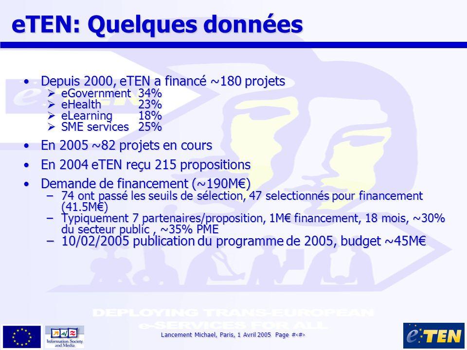 Lancement Michael, Paris, 1 Avril 2005 Page #9 eTEN: Quelques données eTEN: Quelques données Depuis 2000, eTEN a financé ~180 projetsDepuis 2000, eTEN