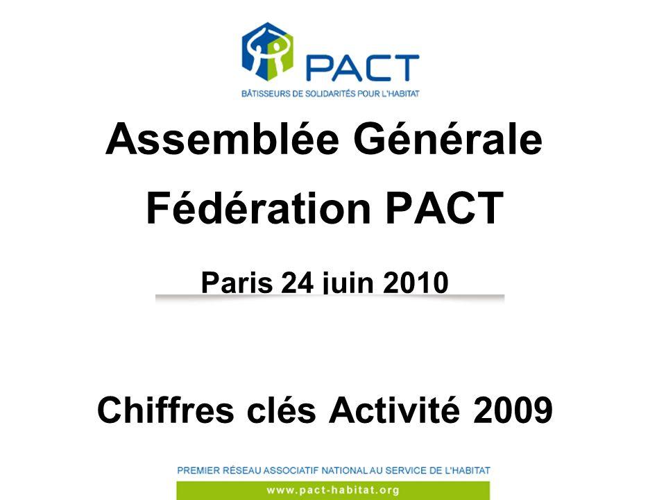 CA du 19/11/2009 Assemblée Générale Fédération PACT Paris 24 juin 2010 Chiffres clés Activité 2009