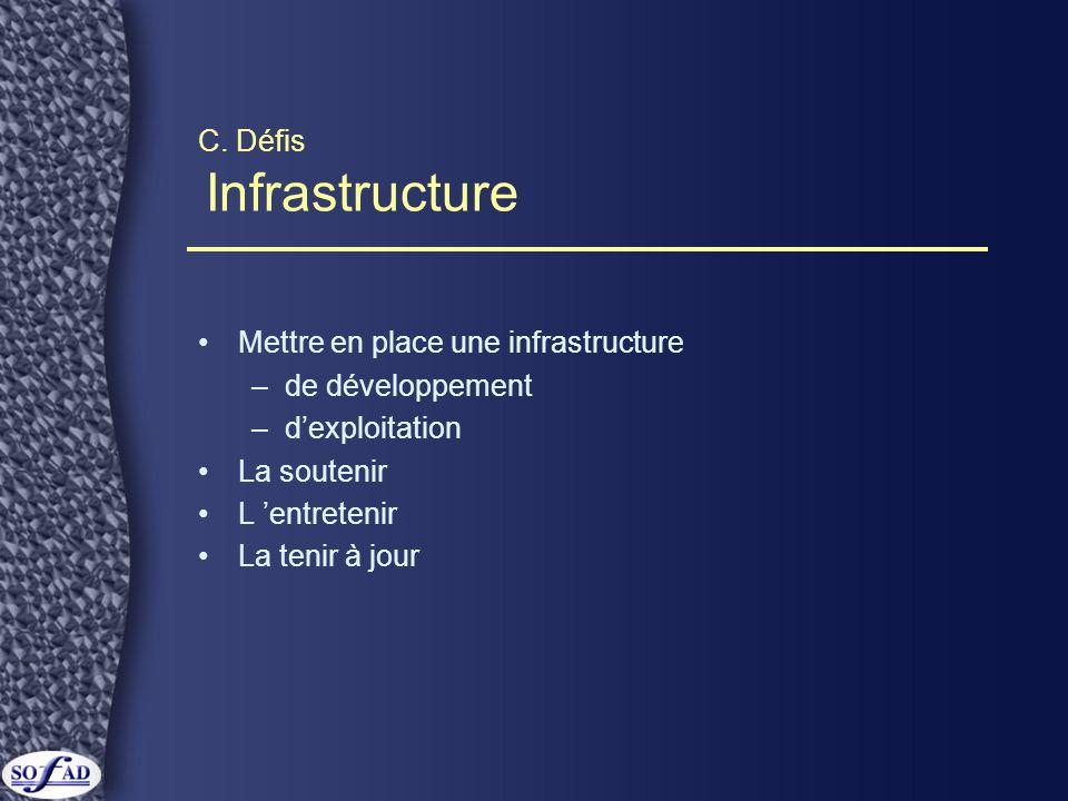 C. Défis Infrastructure Mettre en place une infrastructure –de développement –dexploitation La soutenir L entretenir La tenir à jour
